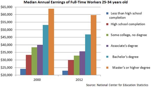 medium-income-millennials