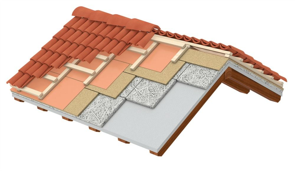 Factors Affecting Roof Repair Costs In Your Philly Rental Property