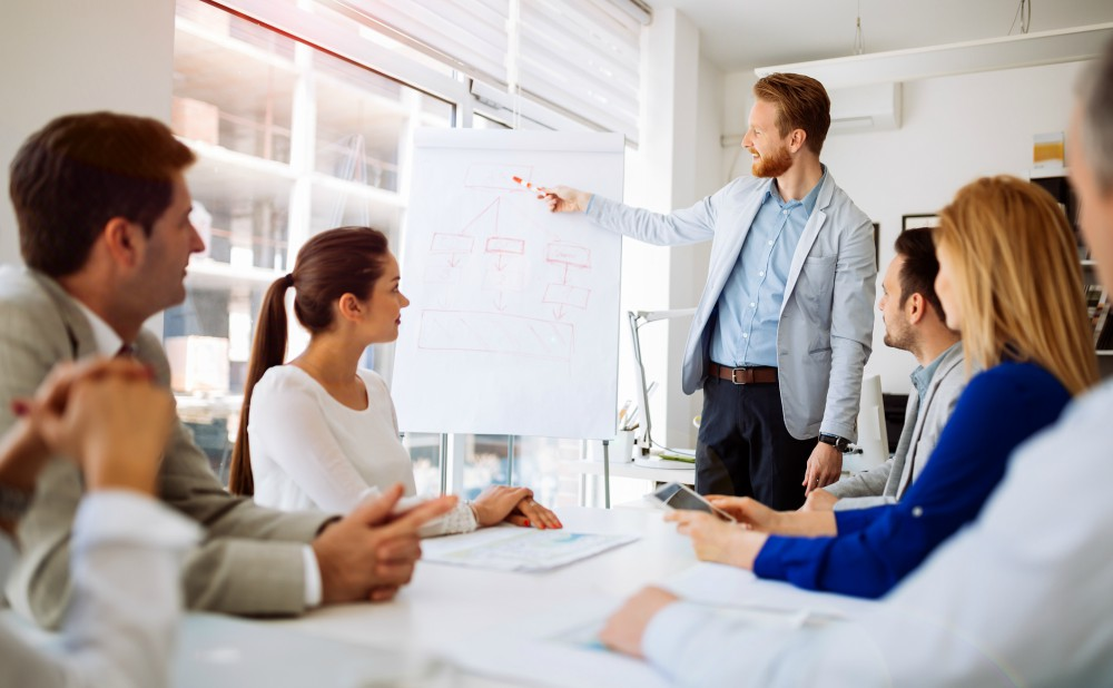 What Type of Leadership Is The Property Management Company Under