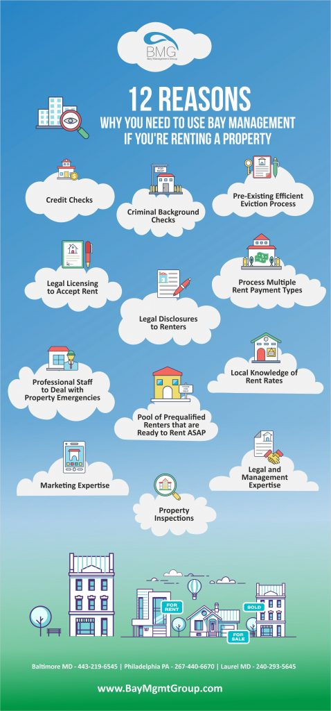 Property Management Company Infographic