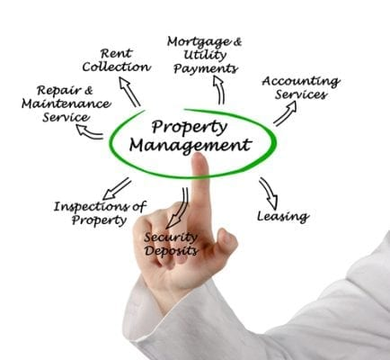 property manager responsibilities baltimore