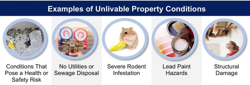 What is Considered Unlivable Condition?