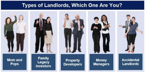 What type of landlord are you?