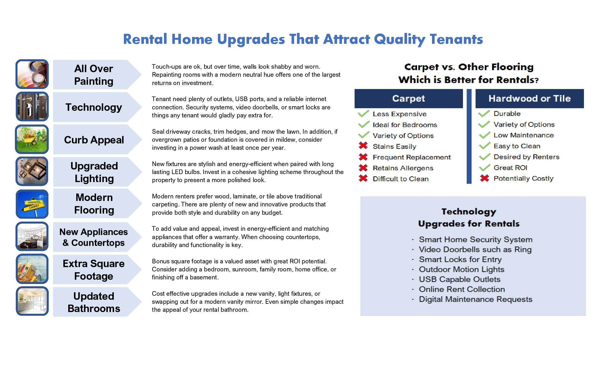 Rental Home Upgrades to Attract Quality Tenants