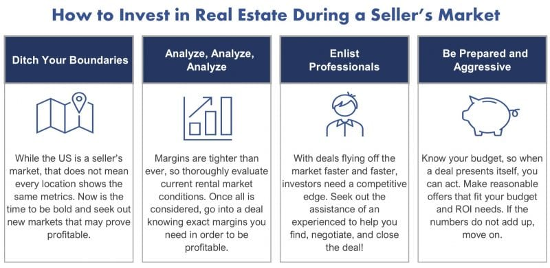 How to Invest in Real Estate During a Sellers Market