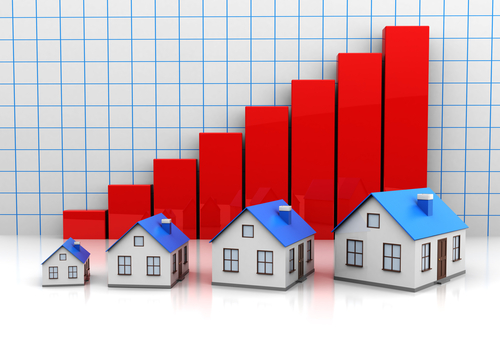 Real Estate Prices vs Mortgage Interest Rates