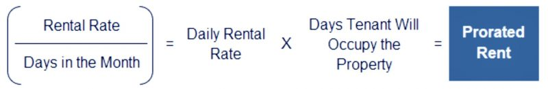 How to Calculate Prorated Rent Based on Days in the Month
