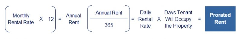How to Calculate Prorated Rent Based on Days in the Year