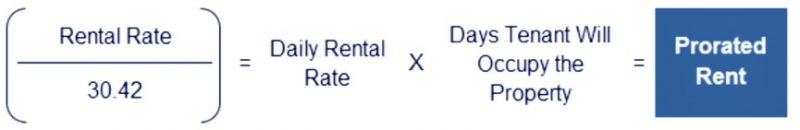 How to Calculate Prorated Rent Based on Average Days in the Month